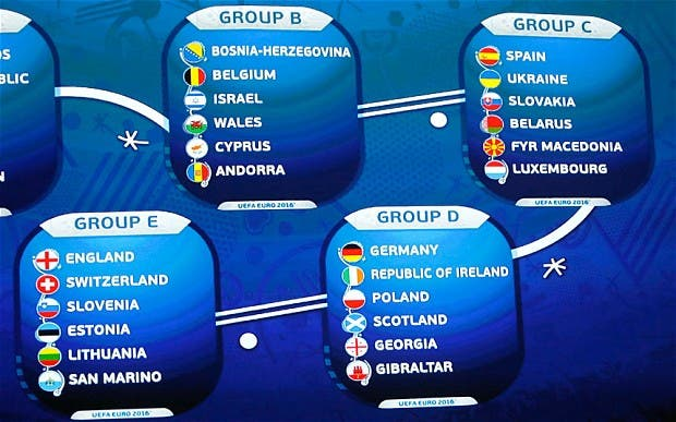 Gibraltar and Spain separated in Euro 2016 qualifying groups because of political tensions