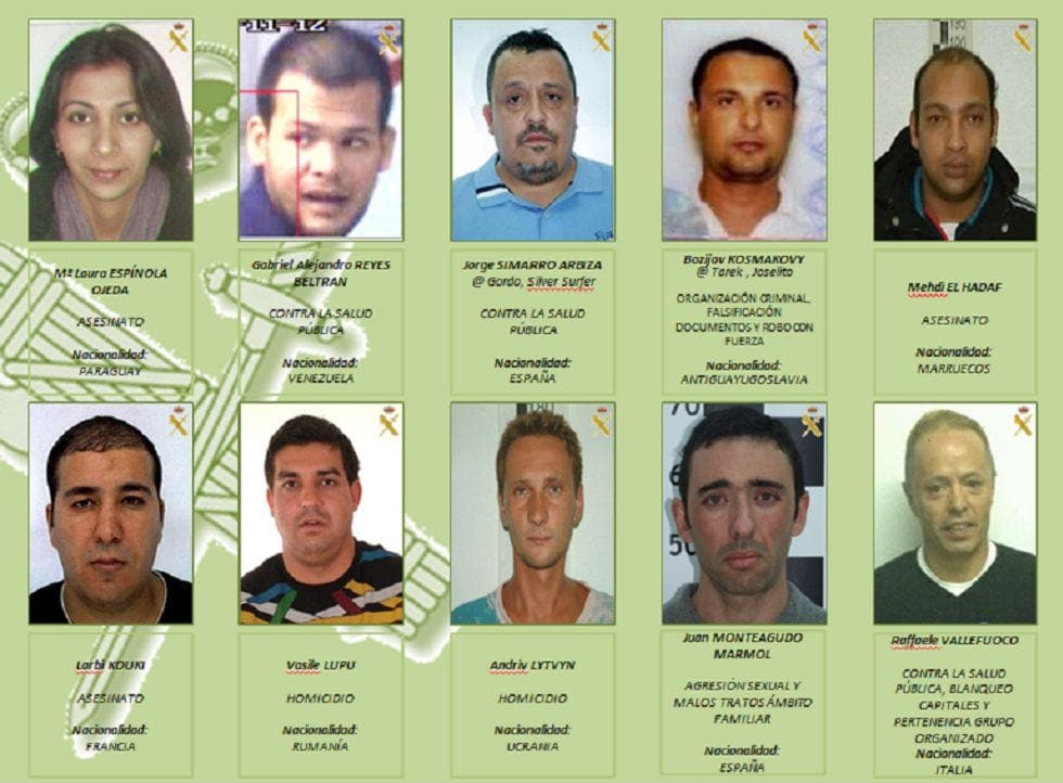 Guardia Civil reveal their ten most wanted criminals