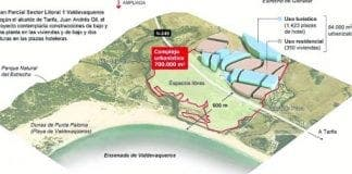 valdevaqueros beach development plan for tarifa