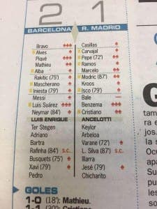 NON-EXISTENT: Marca fail to acknowledge Bale's existence in El Clasico