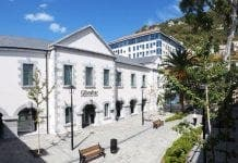 gibraltar international bank
