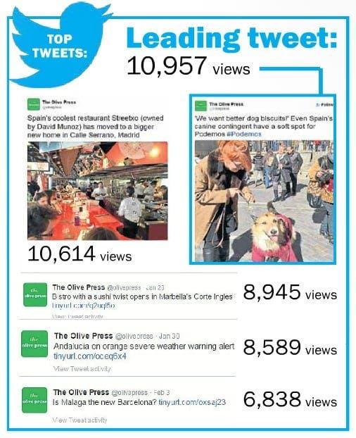 op-tweets-2015