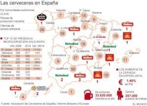 PUB CRAWL: Spain's microbreweries