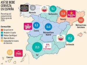 Beers Spain