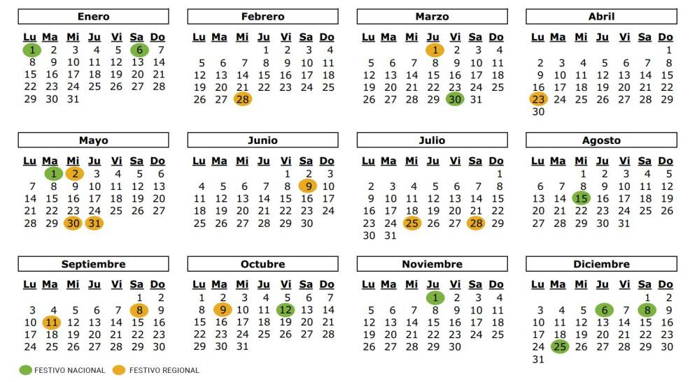 in the calendar green dots represent national holidays meaning shops and services across the whole of spain will be heavily affected