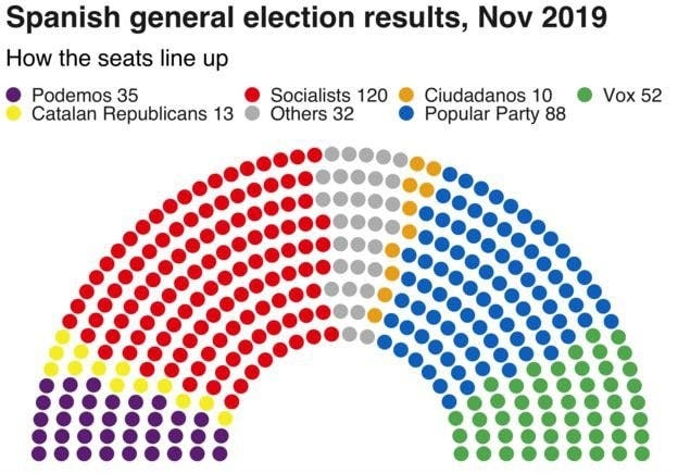 _109607918_spain_hemicycle Nc 2
