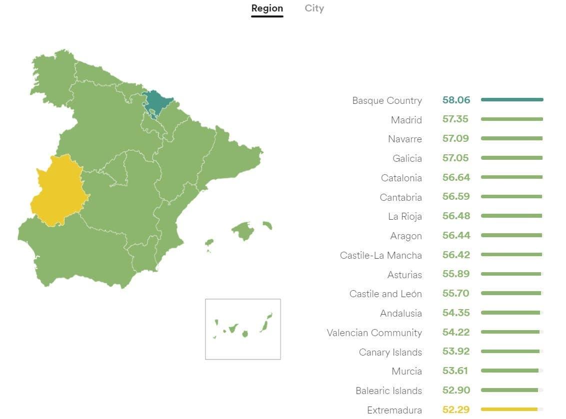 English Speaking Spanish Regions