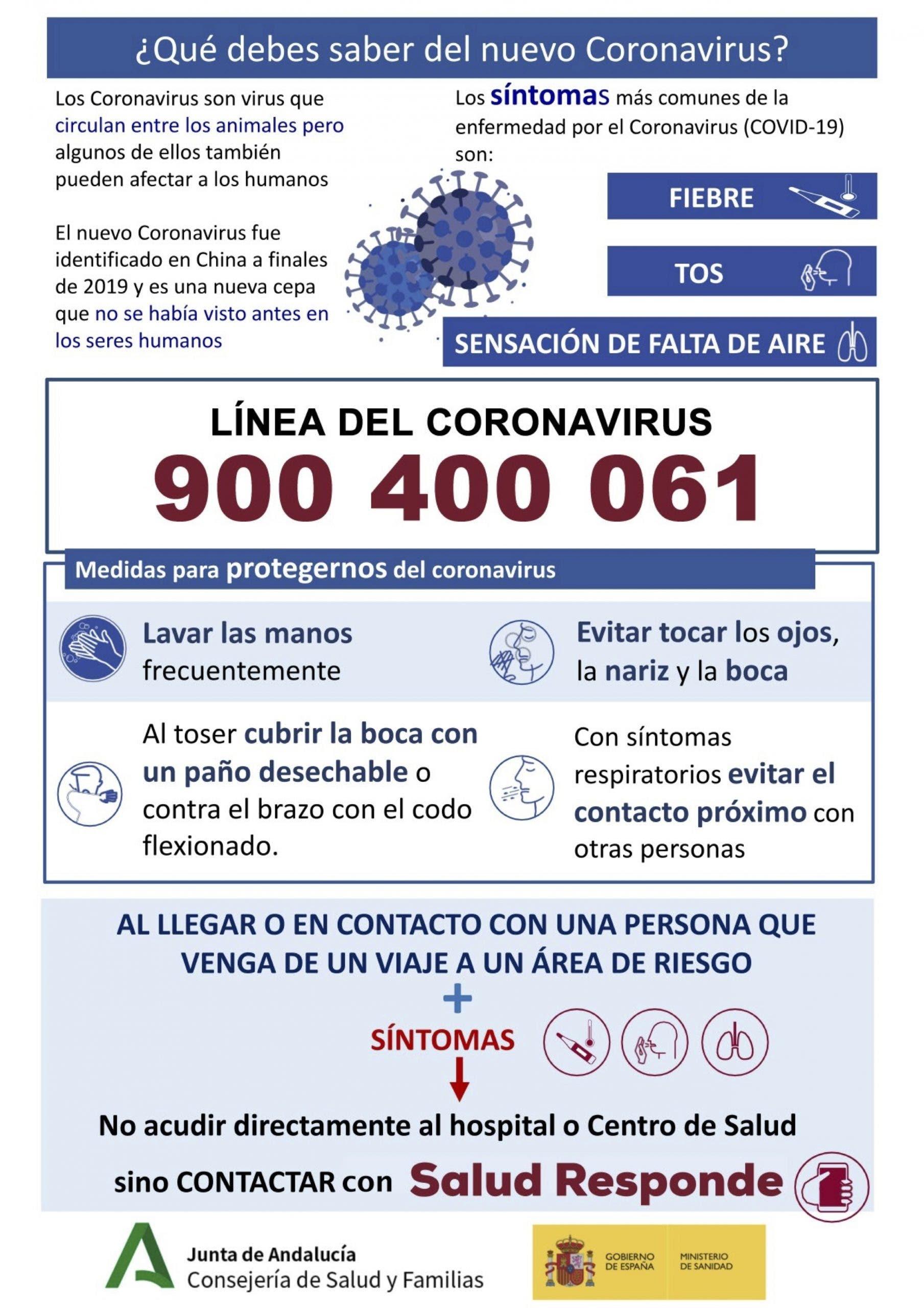 Coronavirus_andalucia_infografia A