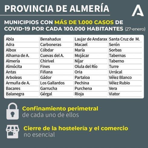 Almeria 1000