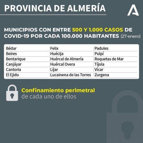 Almeria 500