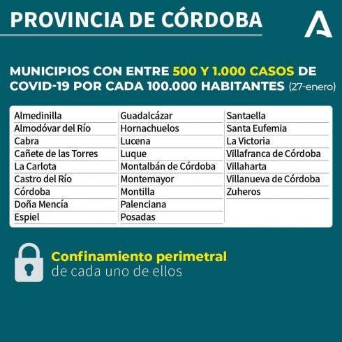 Cordoba 500