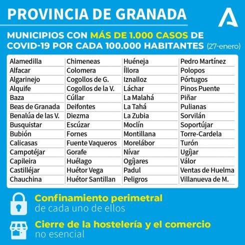 Granada 1000