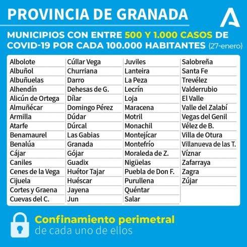 Granada 500