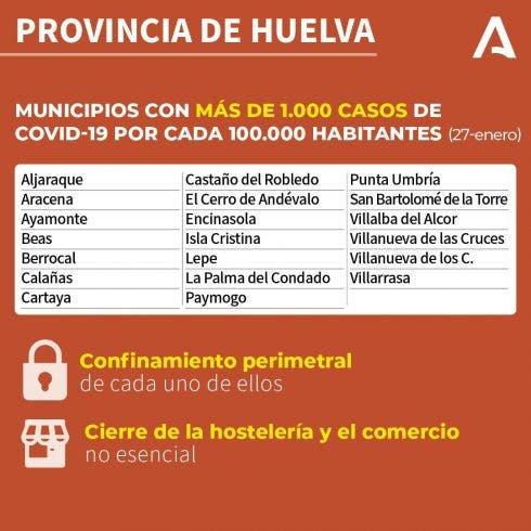 Huelva 1000