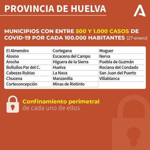 Huelva 500
