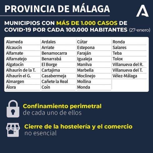 Malaga 1 000