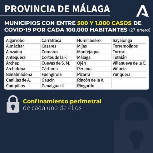 Malaga 500