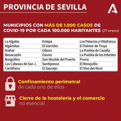 Sevilla 1 000