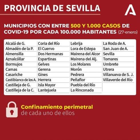 Sevilla 500