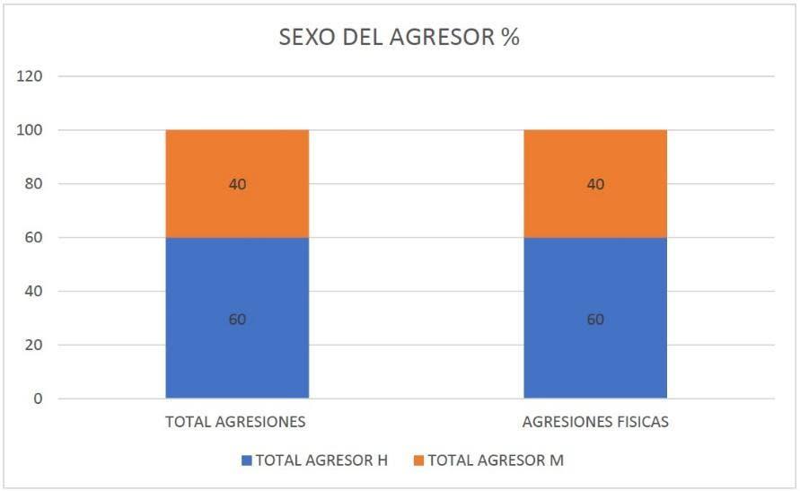 Grafico 09