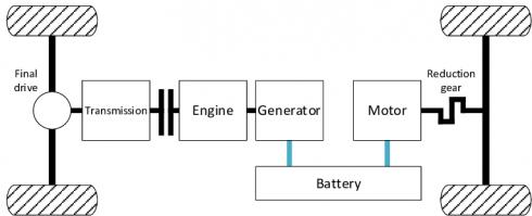 Hybrid Explained