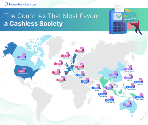 Money Transfers Cashless Society 2021 Infographic